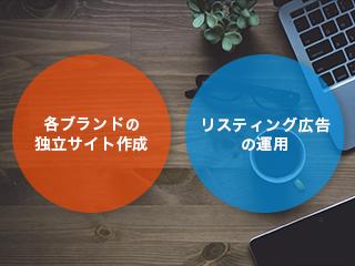 各ブランドの独立サイト作成とリスティング広告の運用という2つの解決策
