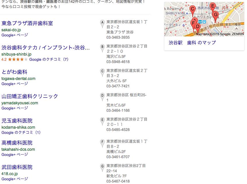 渋谷歯科Googleマップ表示