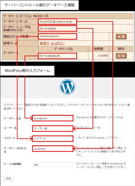 wp-install33