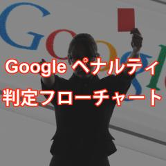 Googleペナルティ判定フローチャート2015年度版