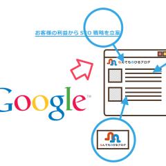 リンクはどのようにページ評価・検索順位に影響を及ぼすか