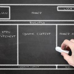 ワイヤーフレームとは何か?webサイト制作に重要なページ設計図を理解しよう!